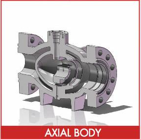 axial-body