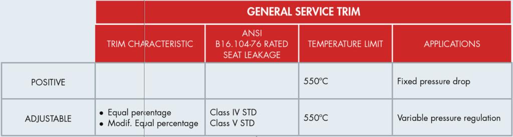 general-service-trim