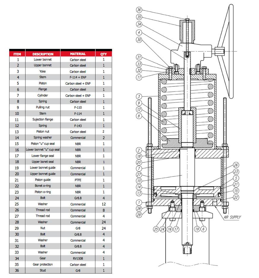 actuators-valve-samson-ringo20